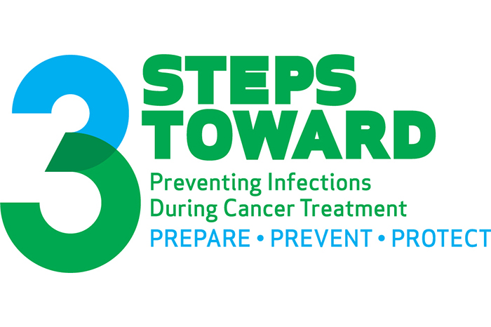 3 Steps Toward Preventing Infections During Cancer Treatment: Prepare, Prevent, Protect