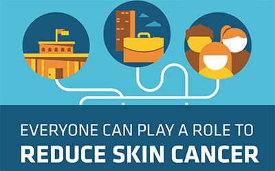 Everyone can play a role to reduce skin cancer.