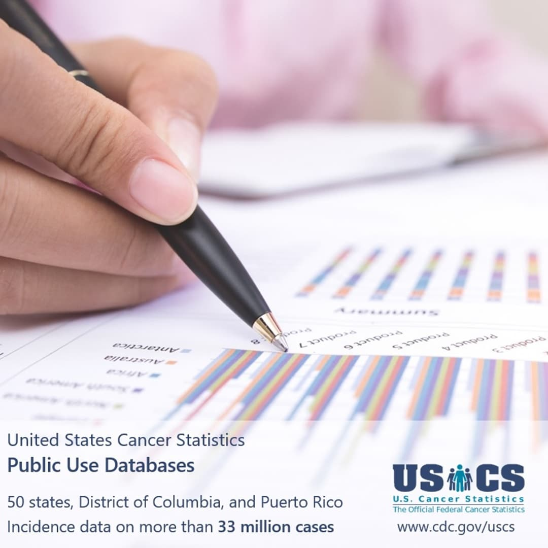 U.S. Cancer Statistics Public Use Databases. 100% U.S. population coverage. Incidence data on more than 28 million cases. USCS www.cdc.gov/uscs