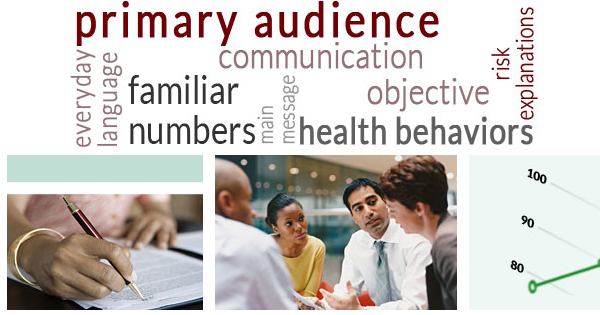 The Cdc Clear Communication Index The Cdc Clear