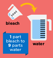 one part bleach to 9 parts water