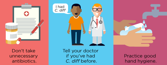 how to avoid getting C. diff again