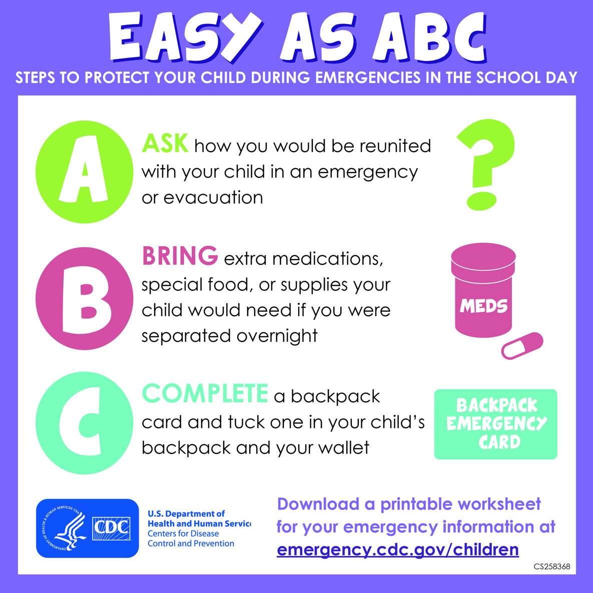 Easy as ABC Infographic