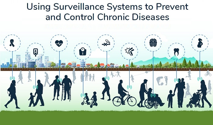 Using Surveillance Systems to Prevent and Control Chronic Diseases