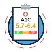 clipboard with A1C report