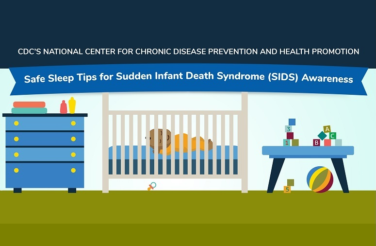 CDC's National Center for Chronic Disease Prevention and Health Promotion. Safe Sleep Tips for Sudden Infant Death Syndrome (SIDS) Awareness