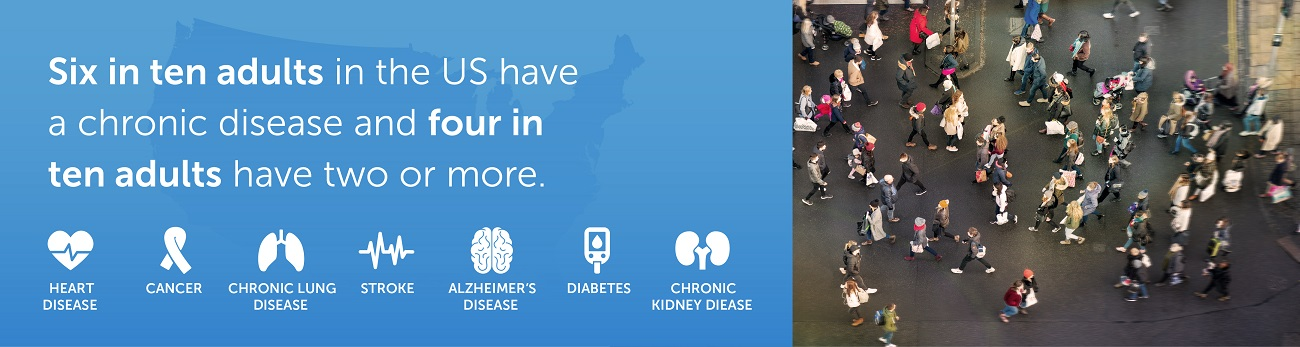 Six in ten adults in the US have a chronic disease and four in ten adults have two or more.