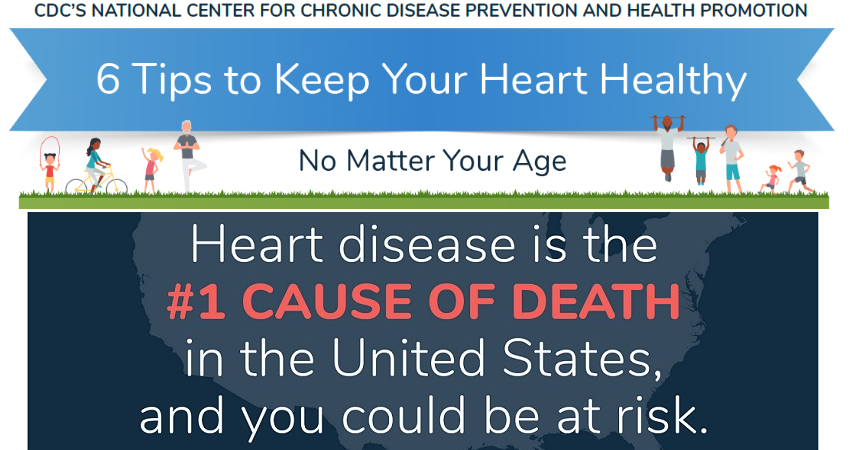 COPD Heart Disease infographic