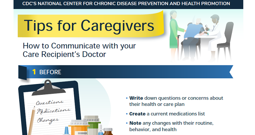 Caregivers infographic