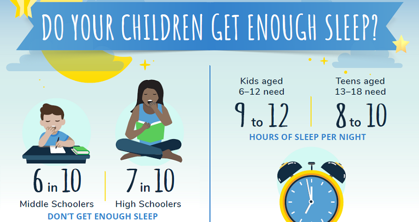 Children sleep infographic