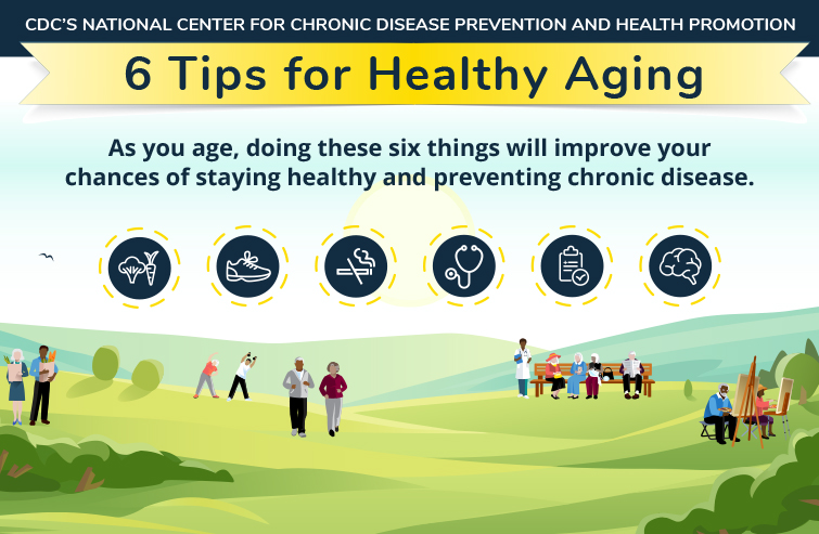 CDC's National Center for Chronic Disease Prevention and Health Promotion. 6 Tips for Healthy Aging: As you age, doing these six things will improve your chances of staying healthy and preventing chronic disease.