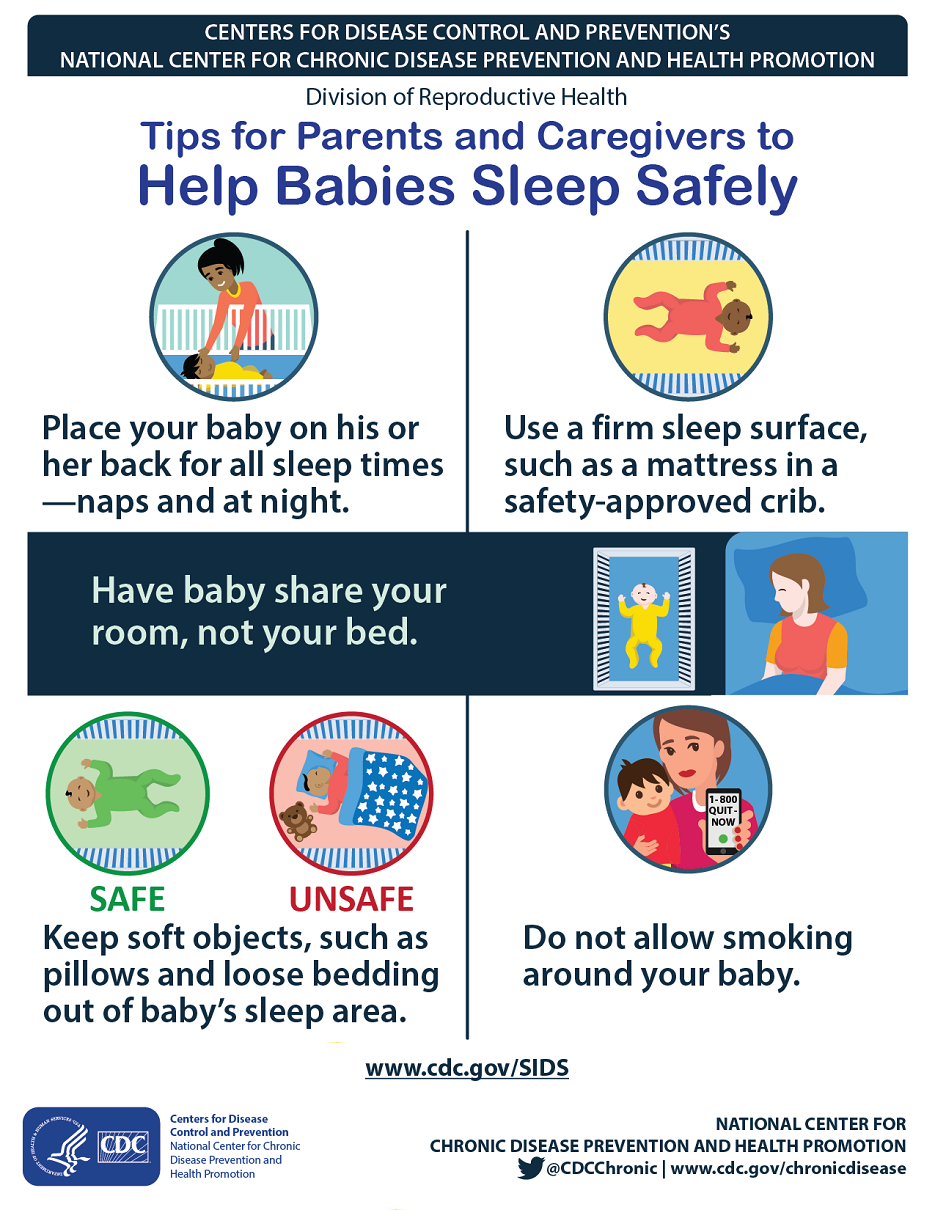 Tips for Parents and Caregivers to Help Babies Sleep Safely. Place your baby on his or her back for all sleep times - naps and at night. Use a firm sleep surface, such as a mattress in a safety-approved crib. Have baby share your room, not your bed. Keep soft objects, such as pillows and loose bedding out of baby's sleep area. Do not allow smoking around your baby. www.cdc.gov/SIDS