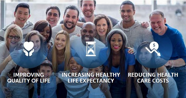 group of people with icons for improving quality of life, increasing healthy life expectancy, and reducing health care costs