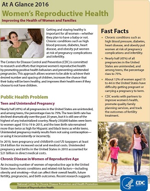 cover of Women's Reproductive Health At A Glance 2016