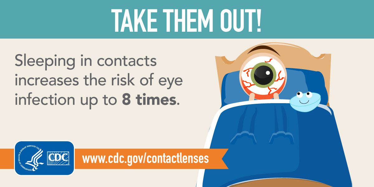 Take them out! Sleeping in contacts increases the risk of eye infection up to 8 times.