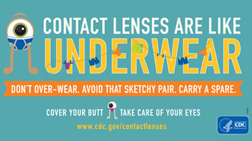 Graphic for Contact Lens are Like Underwear, Don't Over-Were