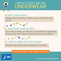 Contact Lenses are Like Underwear