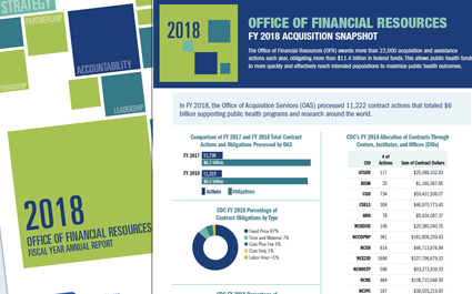 Fiscal Year 2018 Office of Financial Resources Acquisition Snapshot