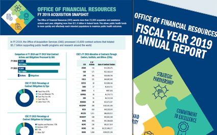 Office of Financial Resources Fiscal Year 2019 Acquisition Snapshot