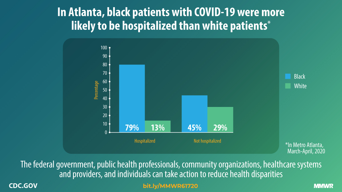Atlanta disparities for black patients