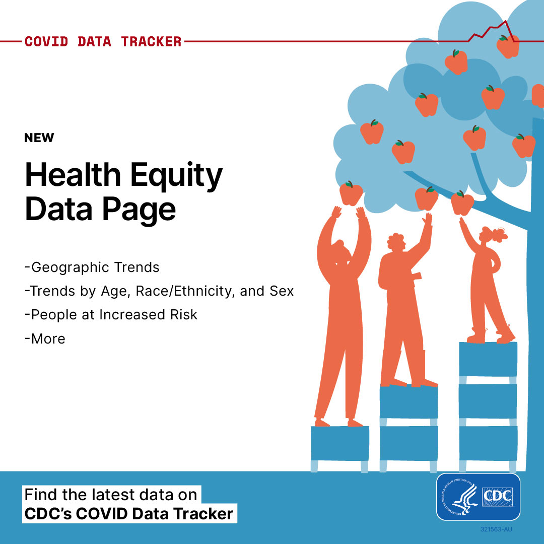 Health Equity Data Page