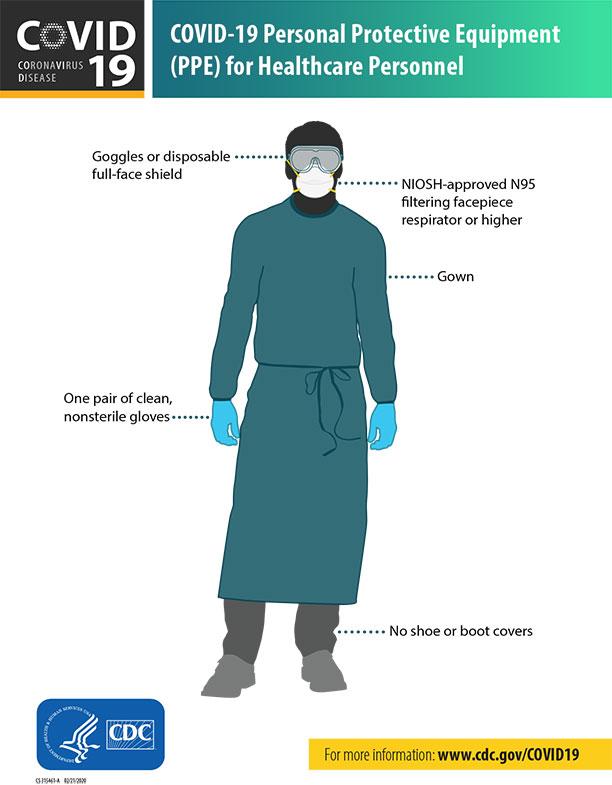 coronavirus mask type cdc