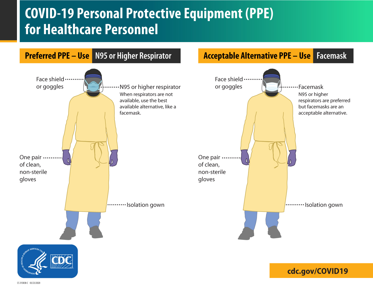 COVID-19 PPE Illustrations