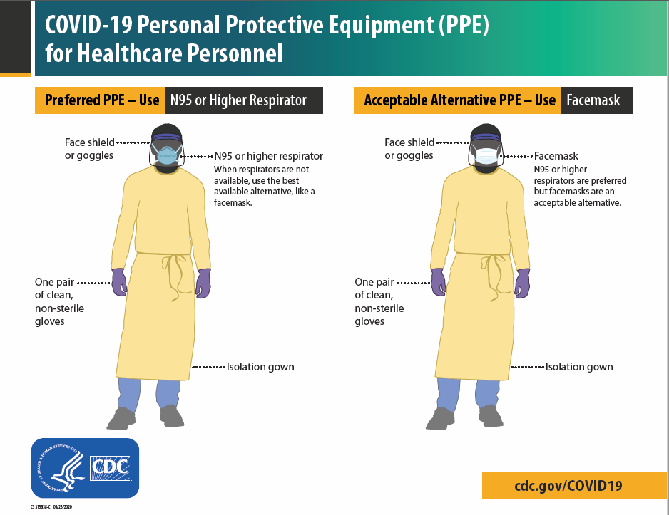 PPE-hcp