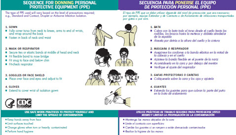 How to guide - putting on PPE for contact/droplet precautions