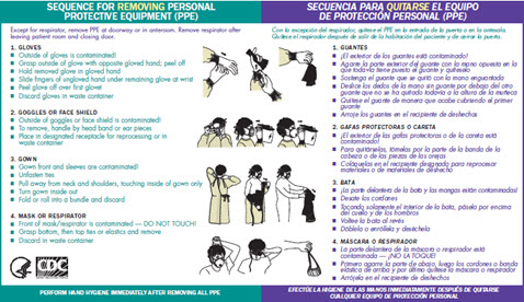 How to guide - taking off PPE for contact/droplet precautions