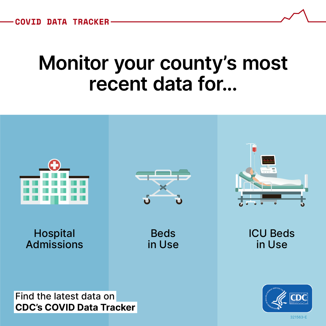 Image shows a hospital, bed and ICU bed to promote Data Tracker's County View hospitalization data.