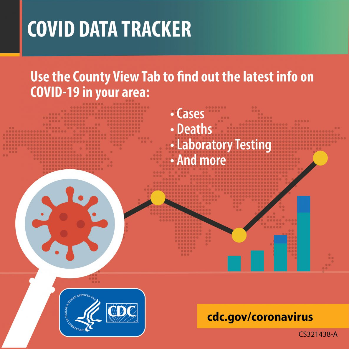 Image shows County View Tab as a source for county-level data.