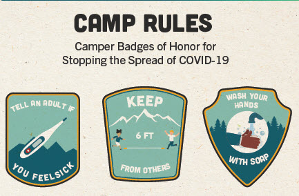 Camper badges of honor for stopping the spread of COVID-19.