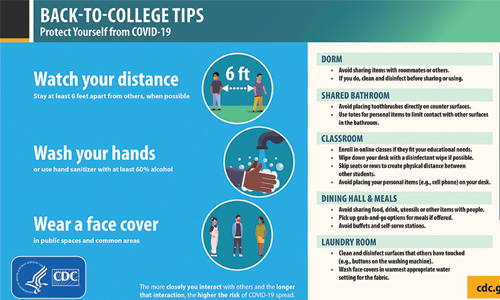 Back to College Tips - COVID-19