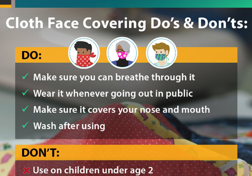 Poster: Cloth Face Covering Do's and Don'ts