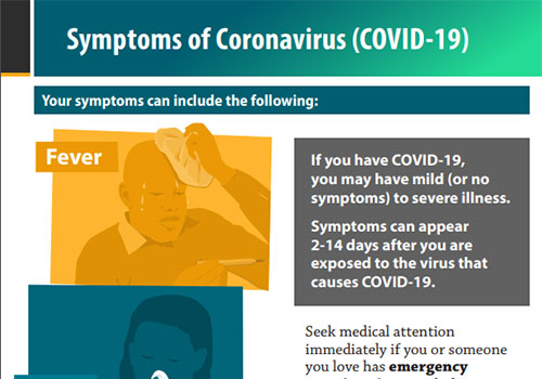 冠状病毒(COVID-19)症状
