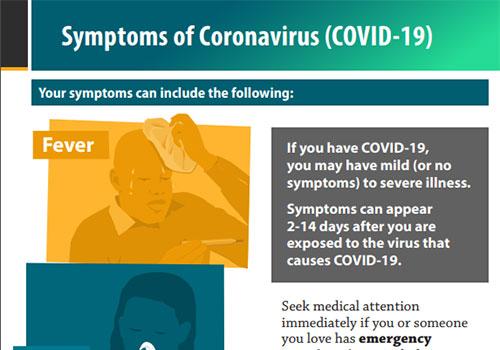 Các triệu chứng của vi-rút corona (COVID-19)