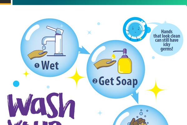 看起来干净的手也可能有讨厌的致病微生物!请用肥皂清洗