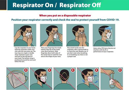 gráfico Colocarse/quitarse la mascarilla de respiración