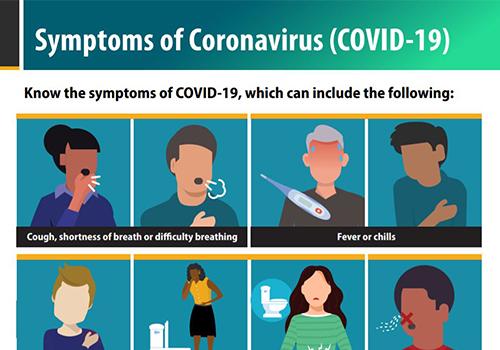 gráficoSíntomas del coronavirus (COVID-19)