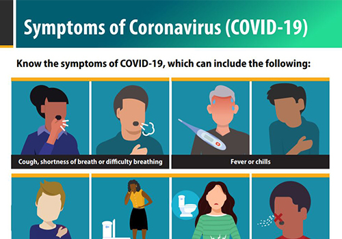 冠状病毒(COVID-19)症状图片
