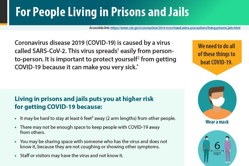 miniatura: Hoja informativa para personas que viven en prisiones y cárceles