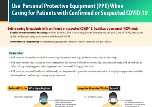 Use equipo de protección personal (EPP) para atender a pacientes con COVID-19 presunto o confirmado
