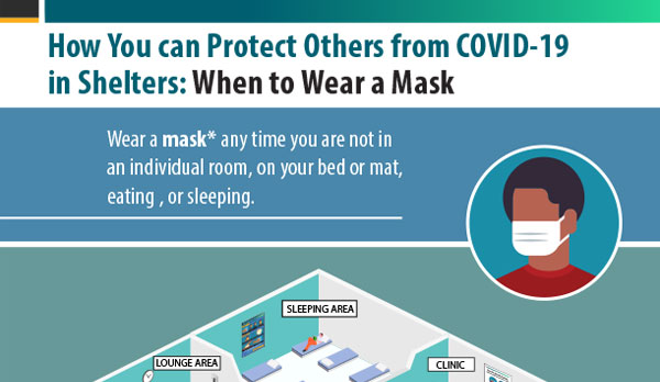 How you can protect others from COVID-19 in Shelters: When to wear a mask