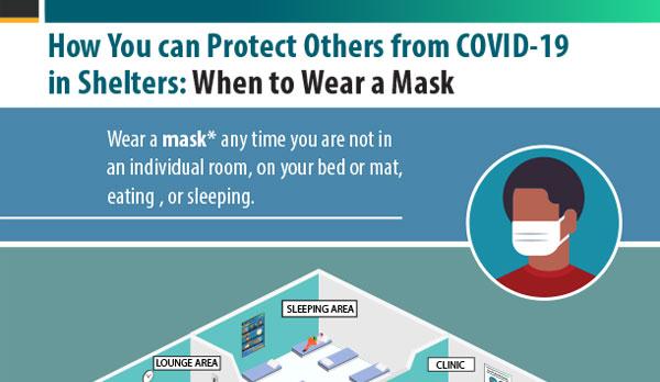 Cách quý vị có thể bảo vệ người khác khỏi COVID-19tại nơi tạm trú: Khi đeo khẩu trang