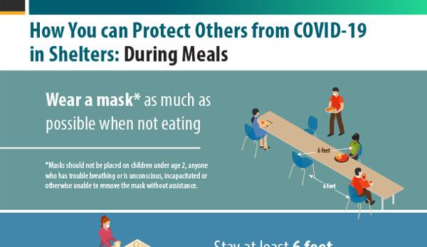 Cách quý vị có thể bảo vệ người khác khỏi COVID-19 tại nơi tạm trú: Trong các bữa ăn