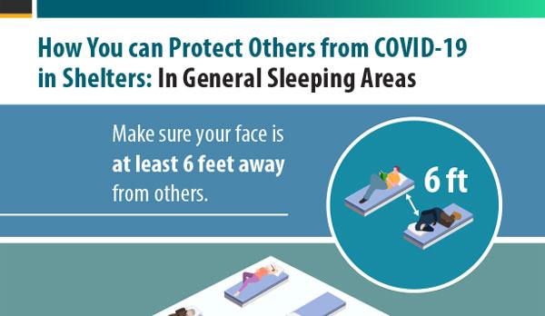 Cách quý vị có thể bảo vệ người khác khỏi COVID-19tại nơi tạm trú: tại các khu vực ngủ chung