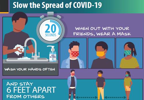 Tờ thông tin dành cho học sinh trung học cho họ biết cách giảm lây lan COVID-19.