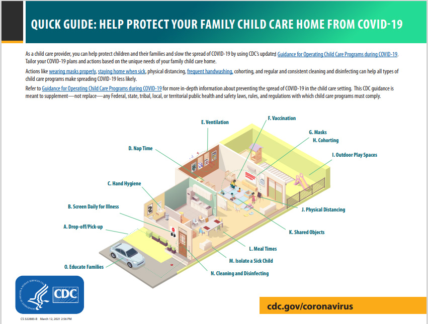 帮助保护家庭式儿童看护场所免受COVID-19影响