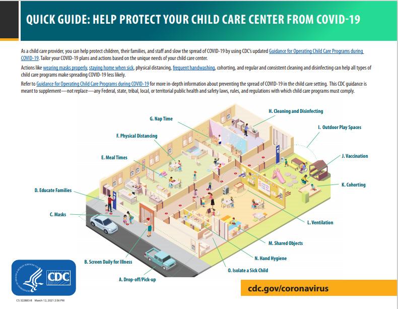快速指南:帮助保护儿童看护中心免受COVID-19影响